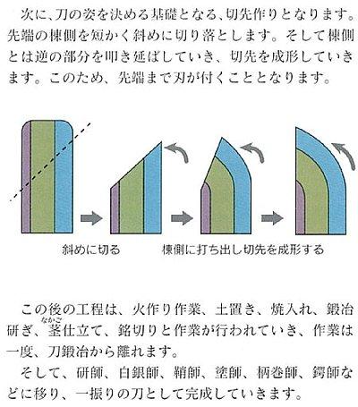 切先作り_400-455.jpg
